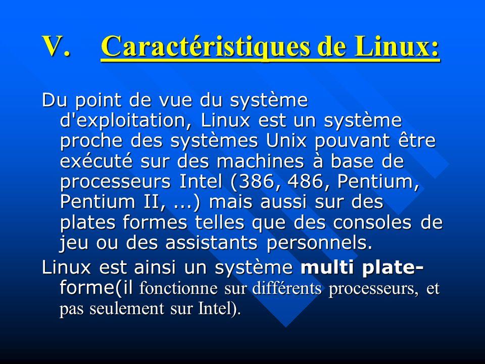 Caractéristiques de Linux: