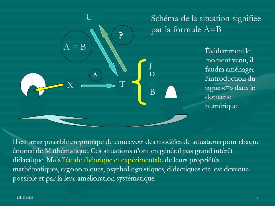U Schéma de la situation signifiée par la formule A=B A = B B T X