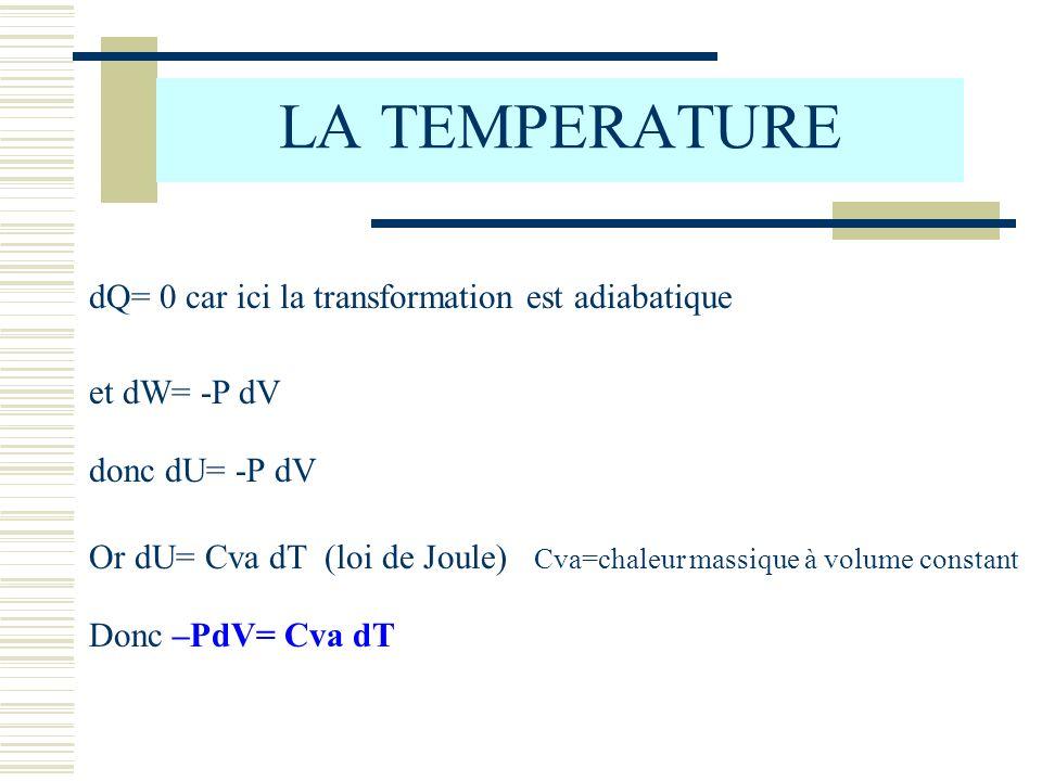 LA TEMPERATURE dQ= 0 car ici la transformation est adiabatique