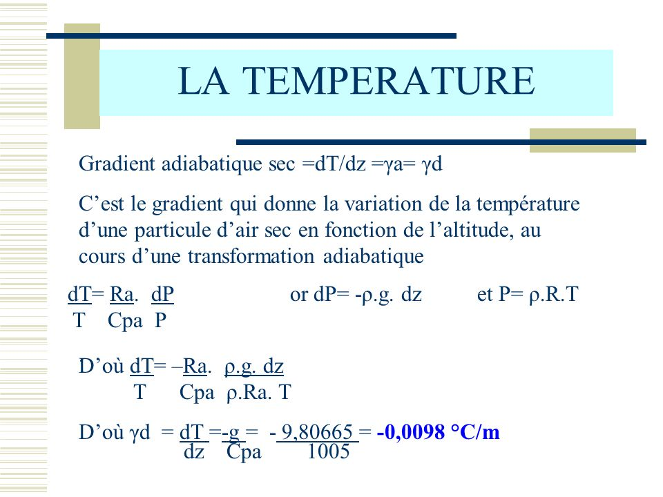 LA TEMPERATURE Gradient adiabatique sec =dT/dz =γa= γd