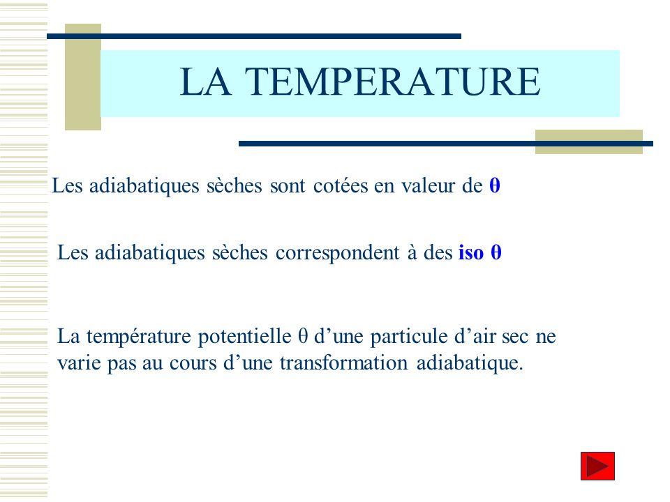 LA TEMPERATURE Les adiabatiques sèches sont cotées en valeur de θ