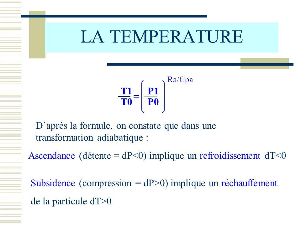 LA TEMPERATURE T1 P1. T0 P0. = Ra/Cpa. D'après la formule, on constate que dans une transformation adiabatique :