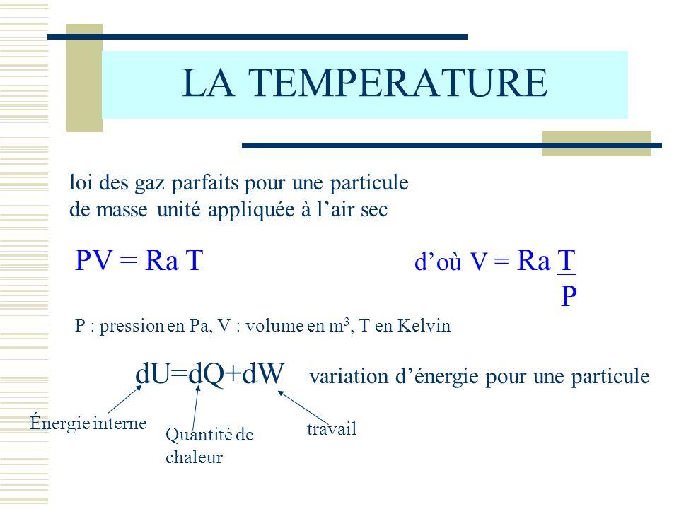 LA TEMPERATURE PV = Ra T d'où V = Ra T
