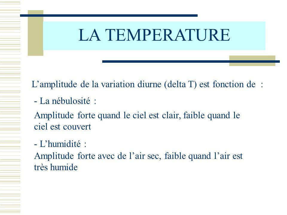 LA TEMPERATURE L'amplitude de la variation diurne (delta T) est fonction de : - La nébulosité :