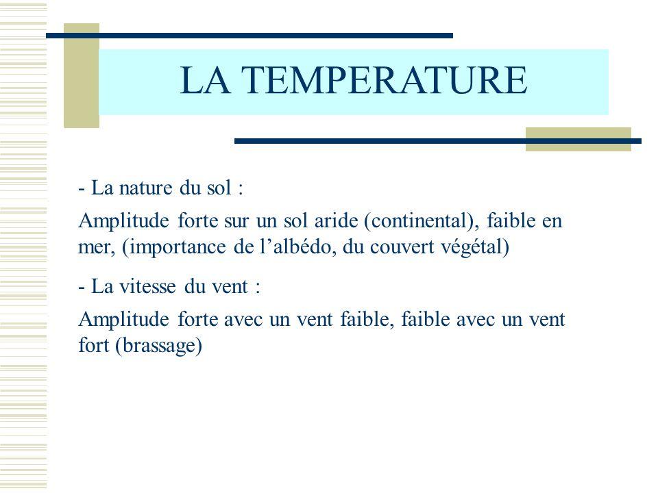 LA TEMPERATURE - La nature du sol :