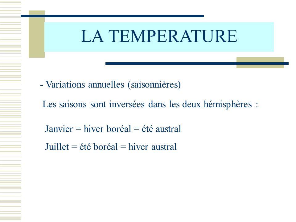 LA TEMPERATURE - Variations annuelles (saisonnières)