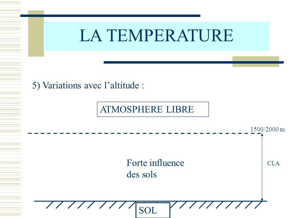 LA TEMPERATURE 5) Variations avec l'altitude : ATMOSPHERE LIBRE