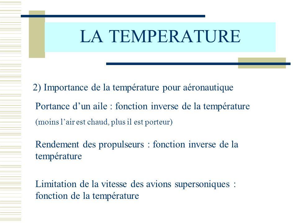 LA TEMPERATURE 2) Importance de la température pour aéronautique