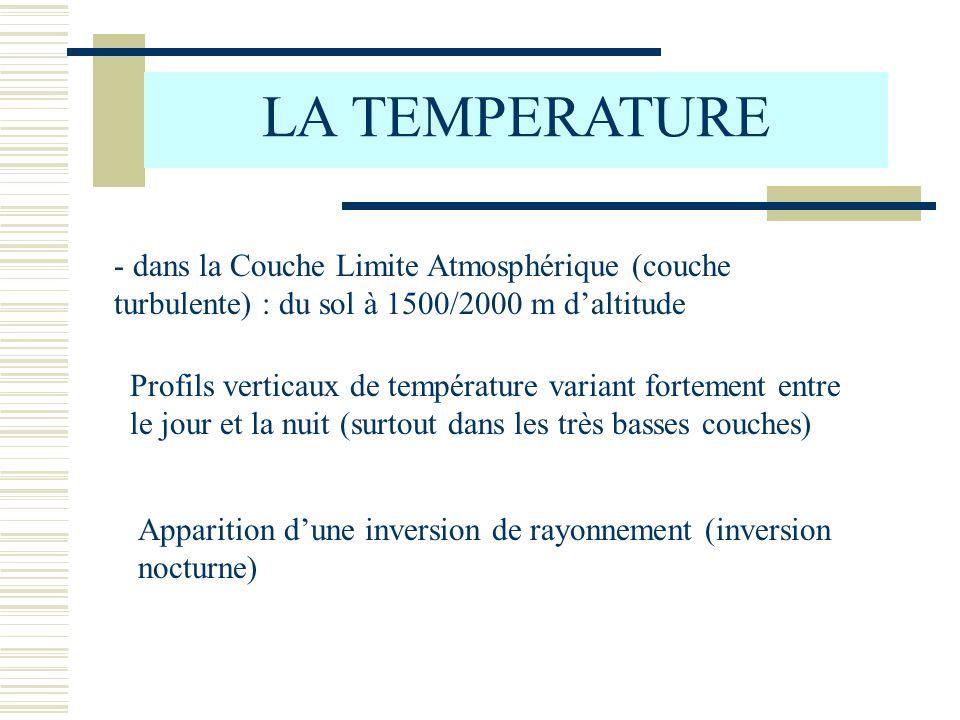 LA TEMPERATURE - dans la Couche Limite Atmosphérique (couche turbulente) : du sol à 1500/2000 m d'altitude.