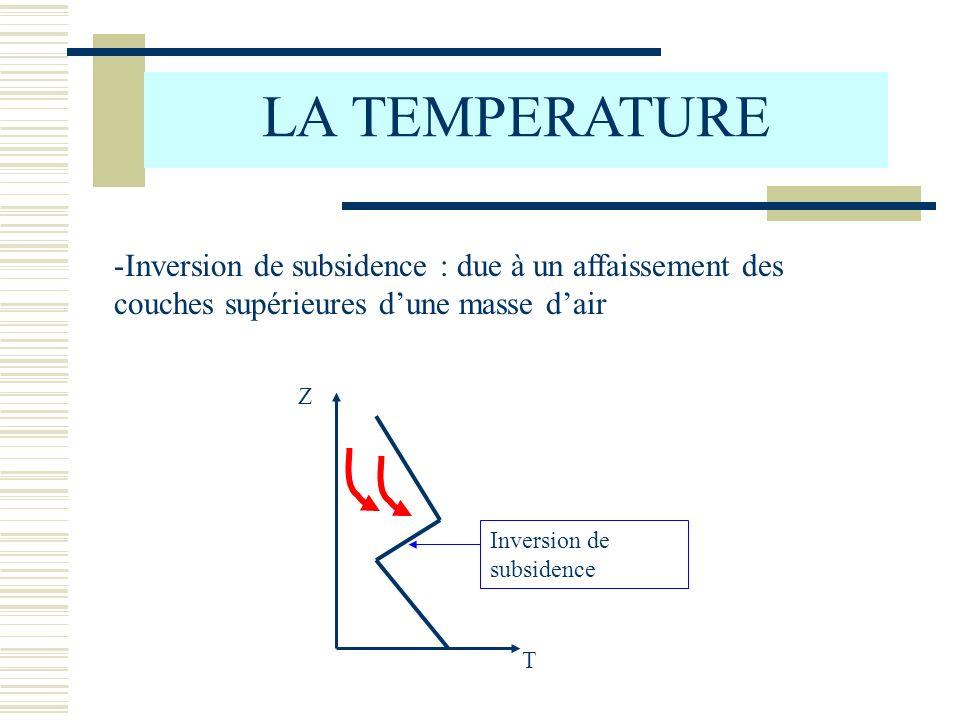 LA TEMPERATURE Inversion de subsidence : due à un affaissement des couches supérieures d'une masse d'air.
