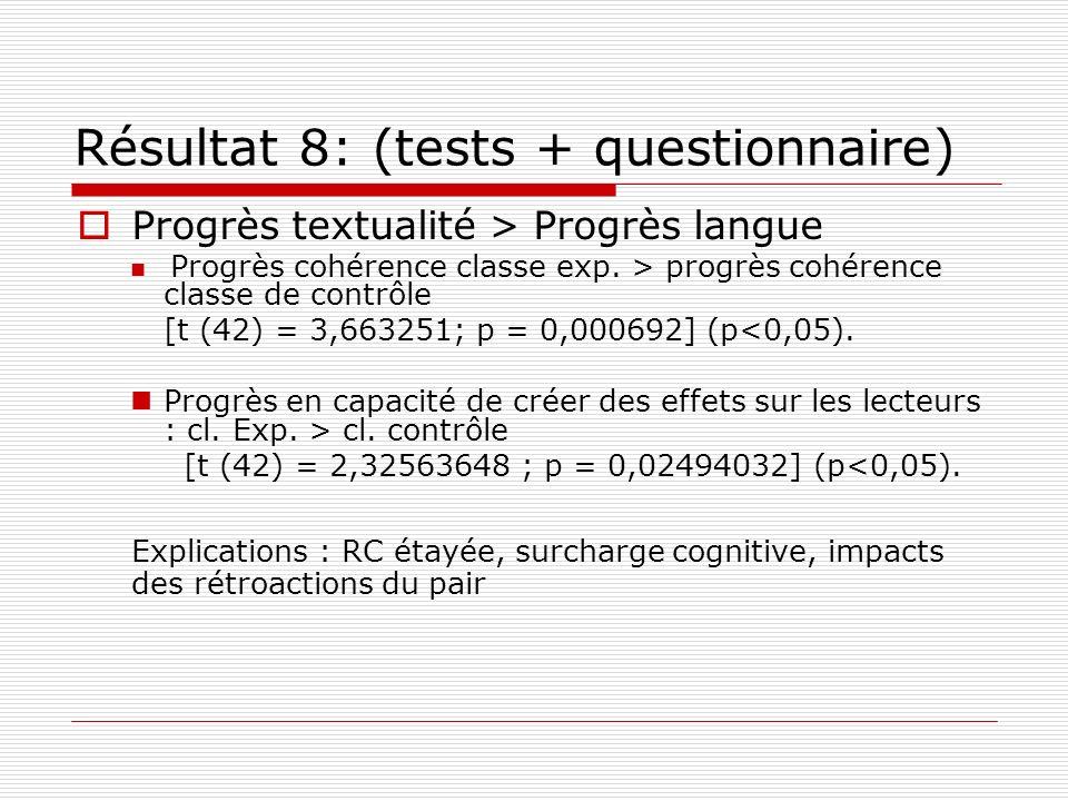 Résultat 8: (tests + questionnaire)