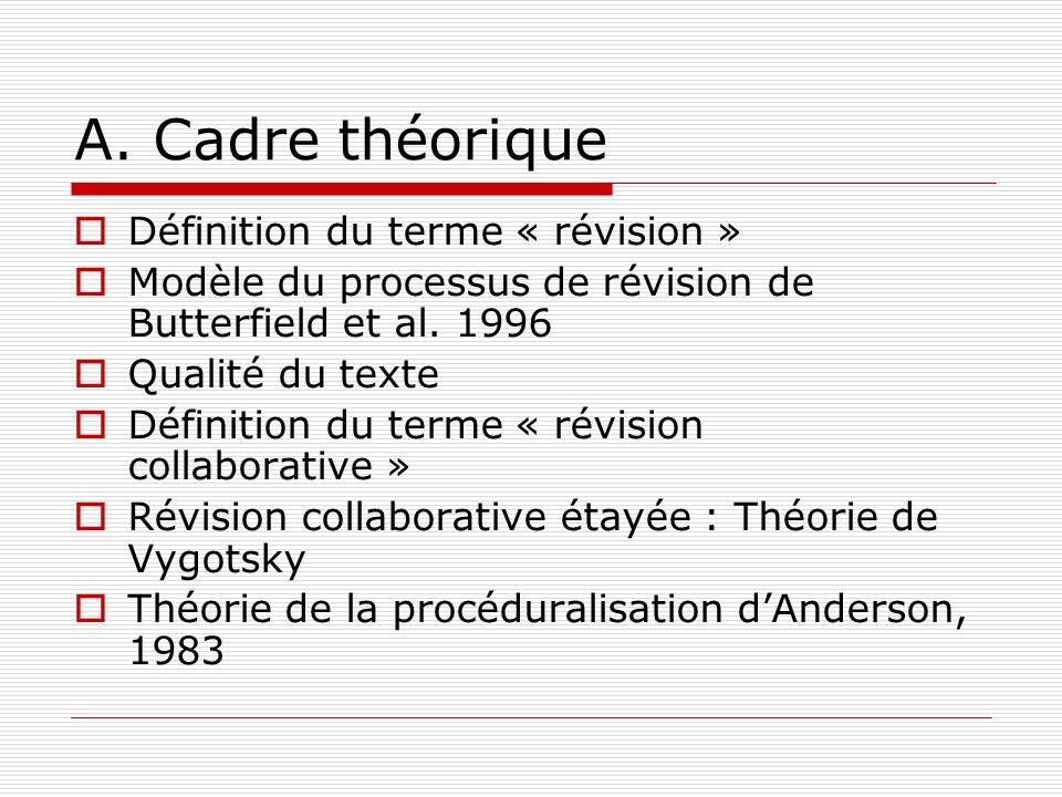 A. Cadre théorique Définition du terme « révision »