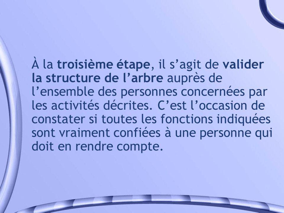 À la troisième étape, il s'agit de valider la structure de l'arbre auprès de l'ensemble des personnes concernées par les activités décrites.