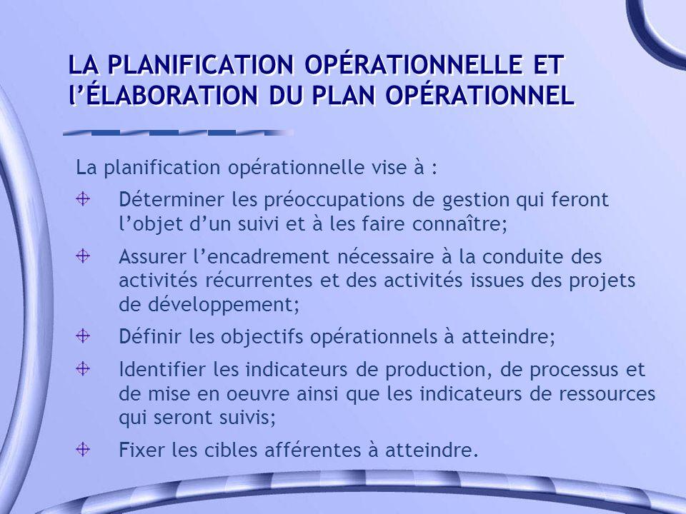 LA PLANIFICATION OPÉRATIONNELLE ET l'ÉLABORATION DU PLAN OPÉRATIONNEL