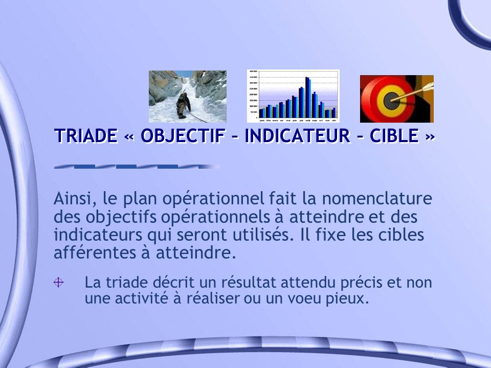 TRIADE « OBJECTIF – INDICATEUR – CIBLE »