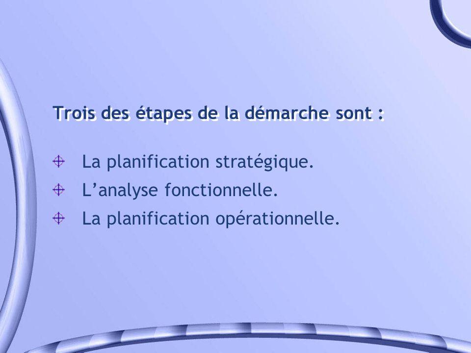 Trois des étapes de la démarche sont :