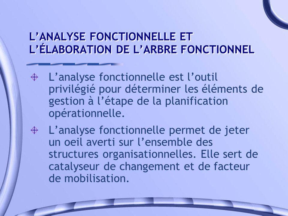 L'ANALYSE FONCTIONNELLE ET L'ÉLABORATION DE L'ARBRE FONCTIONNEL