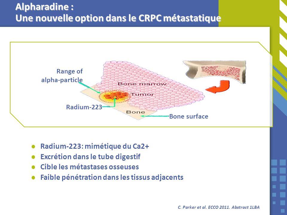 Alpharadine : Une nouvelle option dans le CRPC métastatique