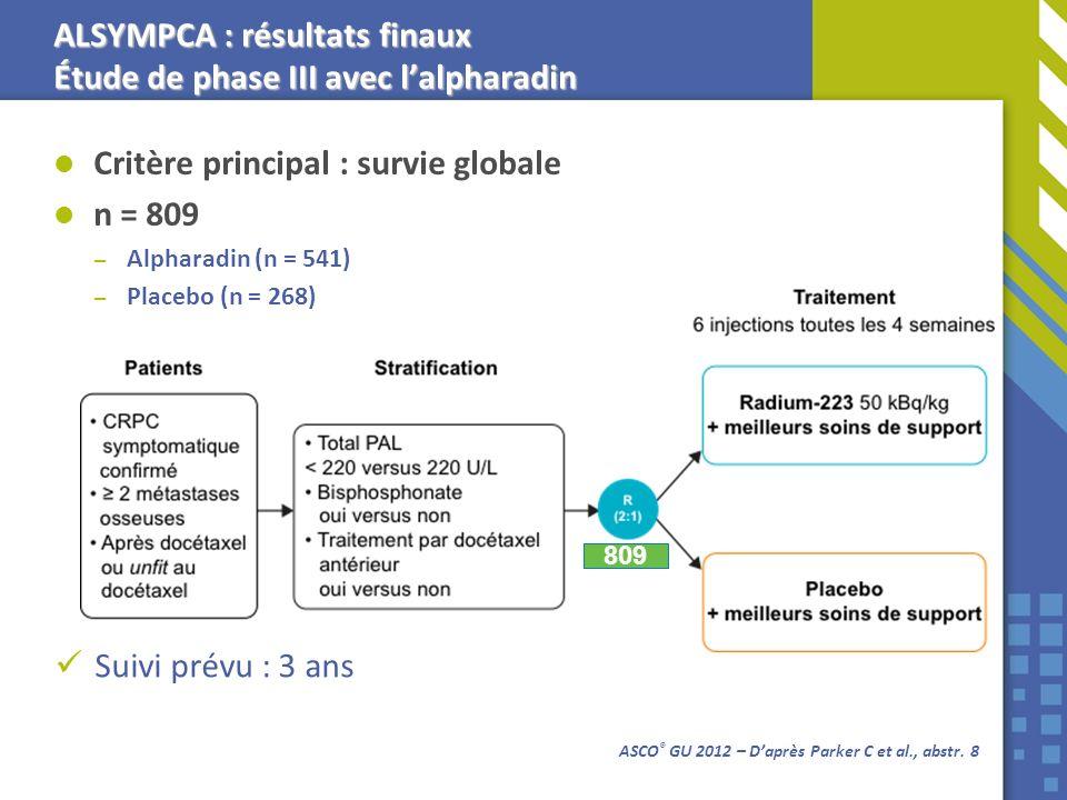 ALSYMPCA : résultats finaux Étude de phase III avec l'alpharadin