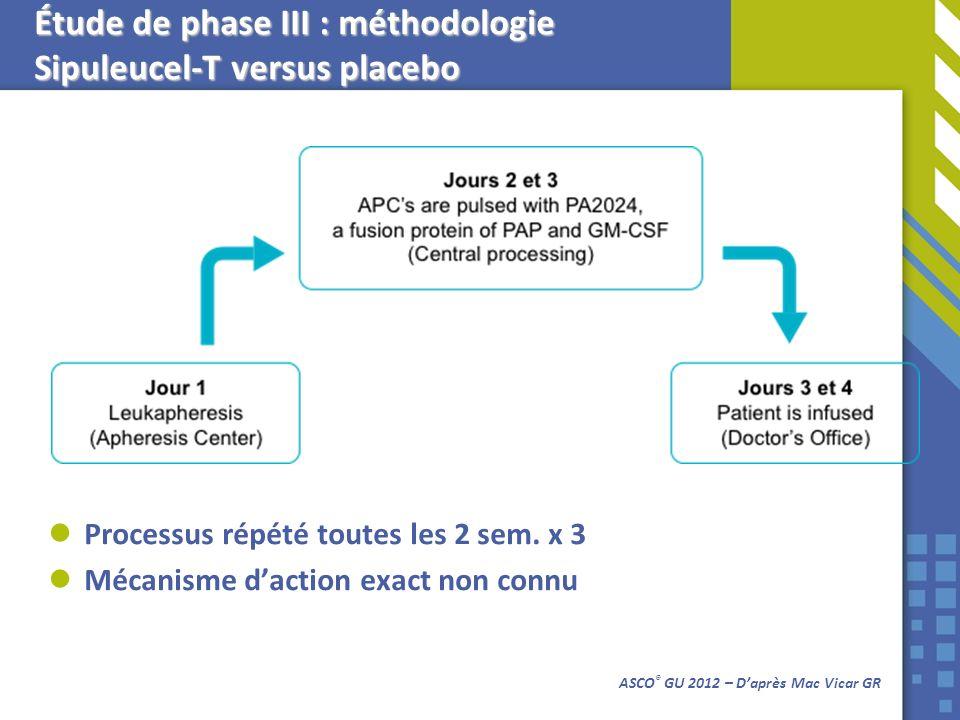Étude de phase III : méthodologie Sipuleucel-T versus placebo