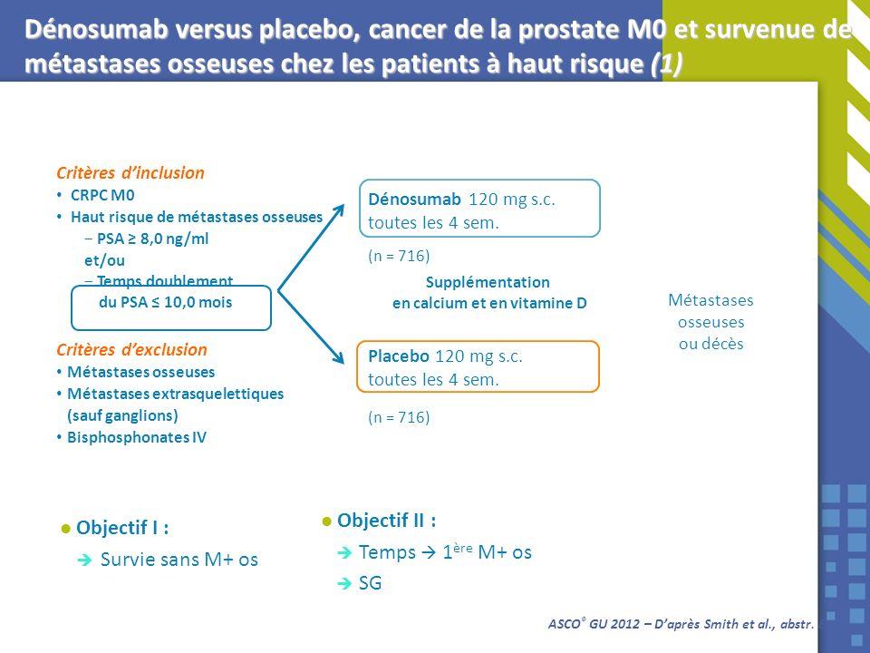 Supplémentation en calcium et en vitamine D