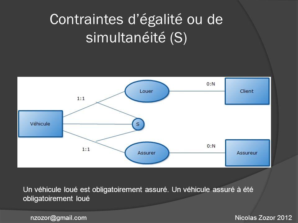 Contraintes d'égalité ou de simultanéité (S)