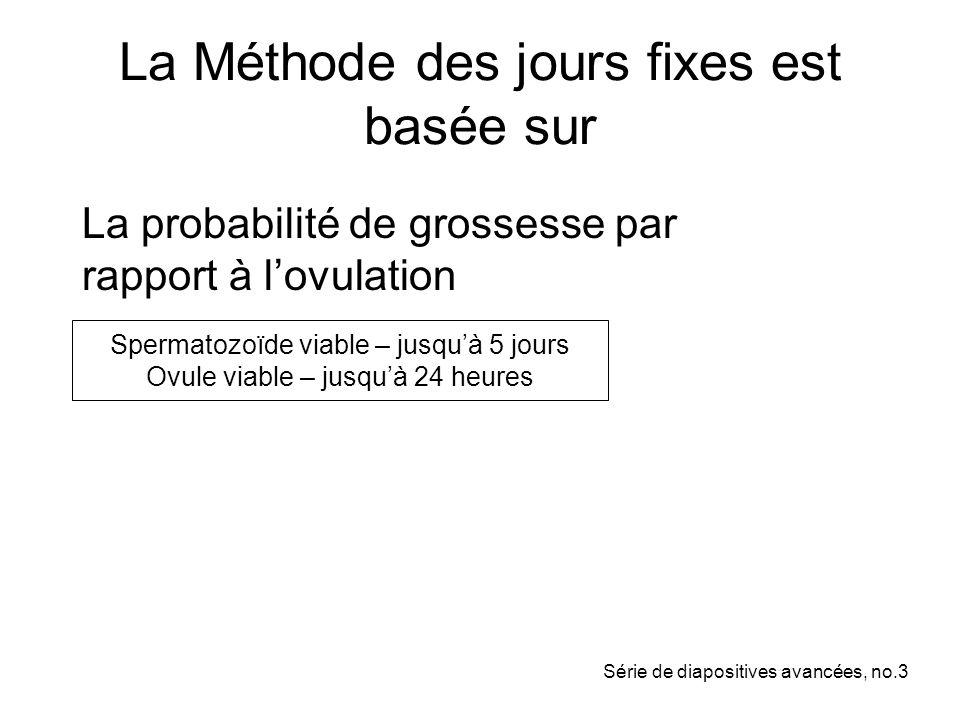 Méthode des jours fixes Diapositives avancées - ppt