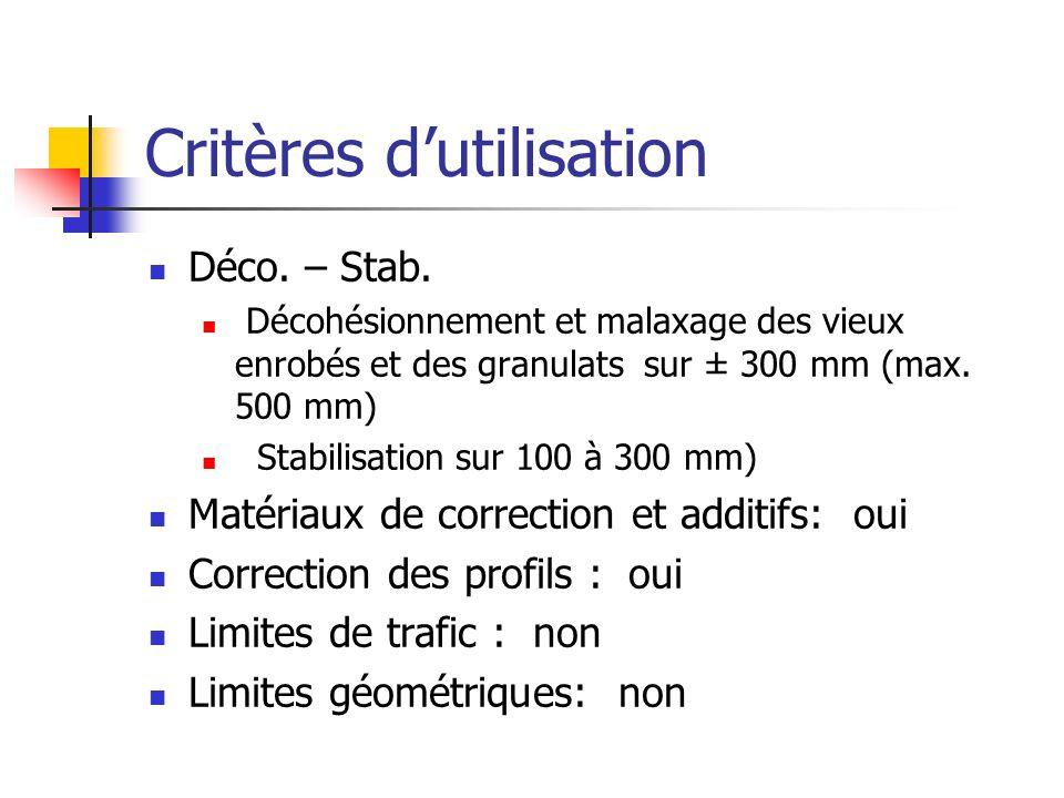 Critères d'utilisation