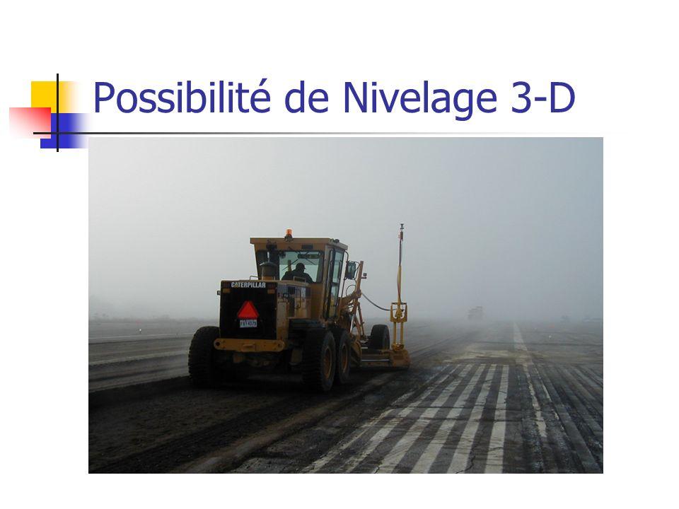 Possibilité de Nivelage 3-D