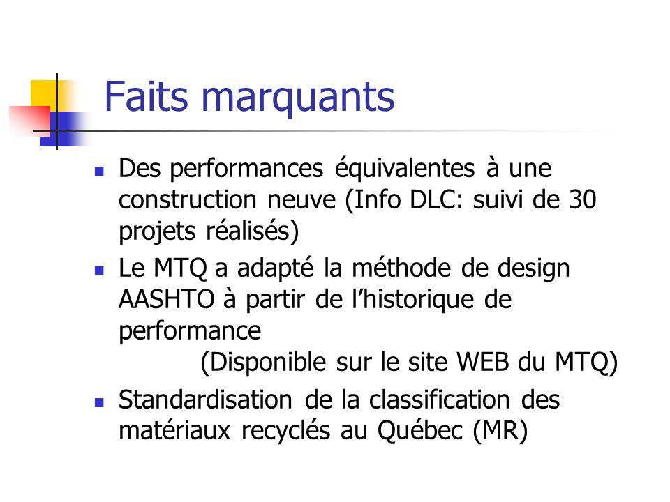 Faits marquants Des performances équivalentes à une construction neuve (Info DLC: suivi de 30 projets réalisés)