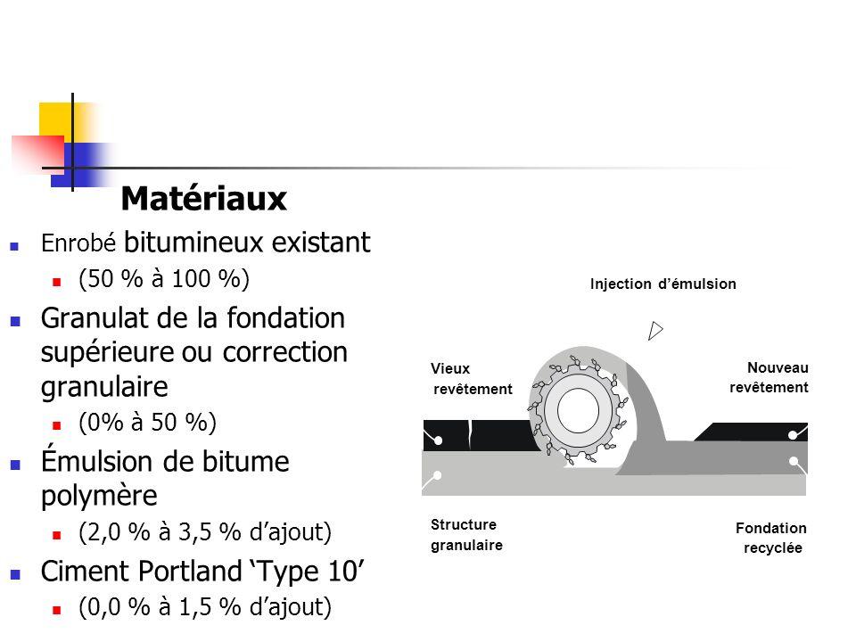 Matériaux Granulat de la fondation supérieure ou correction granulaire