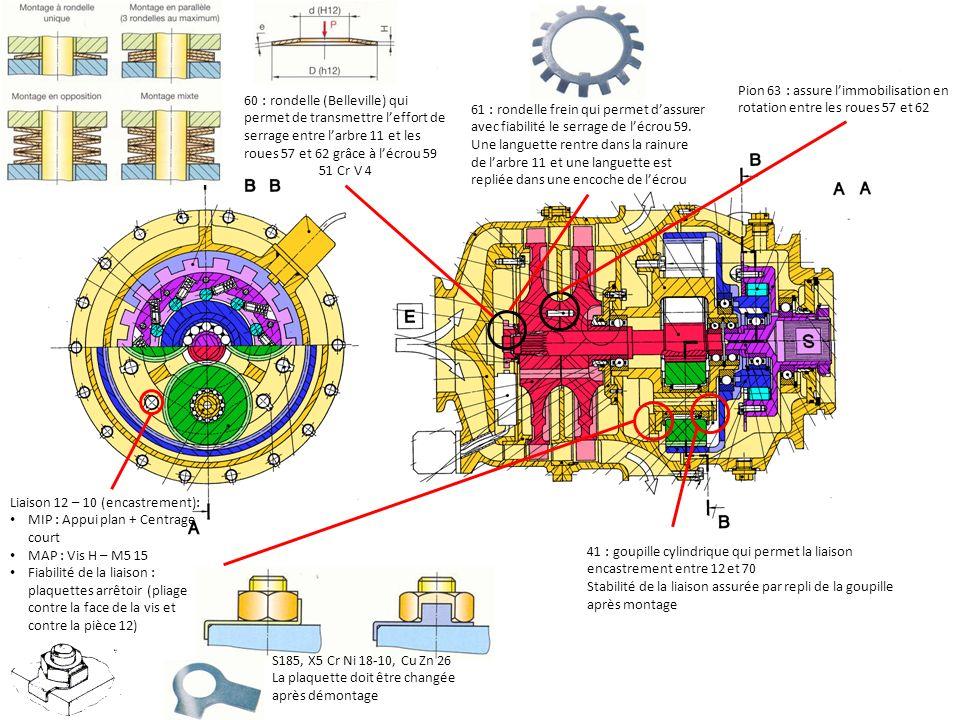 Pion 63 : assure l'immobilisation en rotation entre les roues 57 et 62