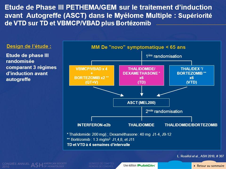 Etude de Phase III PETHEMA/GEM sur le traitement d'induction avant Autogreffe (ASCT) dans le Myélome Multiple : Supériorité de VTD sur TD et VBMCP/VBAD plus Bortézomib