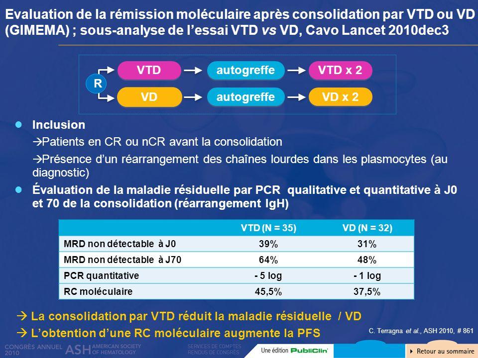 Evaluation de la rémission moléculaire après consolidation par VTD ou VD (GIMEMA) ; sous-analyse de l'essai VTD vs VD, Cavo Lancet 2010dec3
