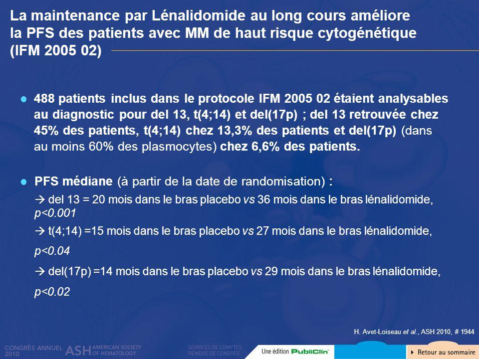 La maintenance par Lénalidomide au long cours améliore la PFS des patients avec MM de haut risque cytogénétique (IFM 2005 02)