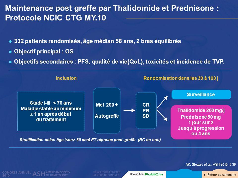 Maintenance post greffe par Thalidomide et Prednisone : Protocole NCIC CTG MY.10