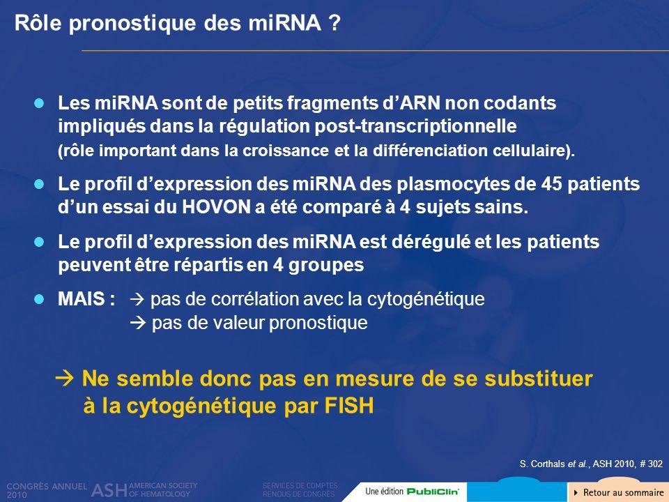 Rôle pronostique des miRNA