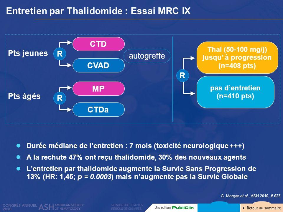 Entretien par Thalidomide : Essai MRC IX