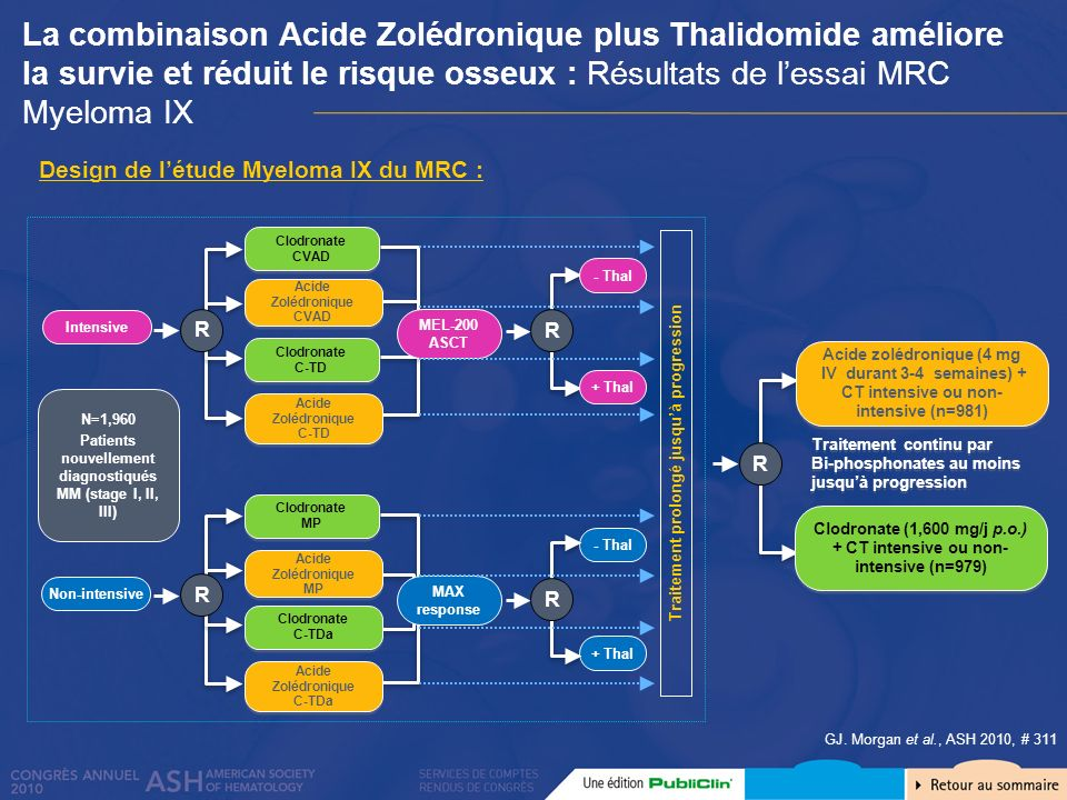 La combinaison Acide Zolédronique plus Thalidomide améliore la survie et réduit le risque osseux : Résultats de l'essai MRC Myeloma IX