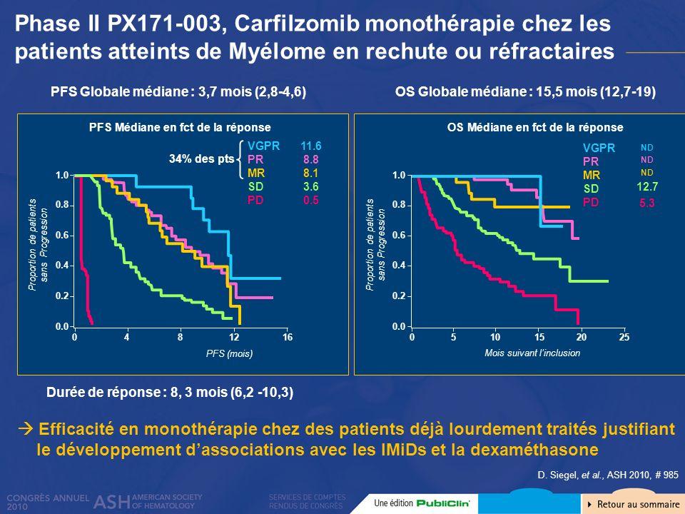 Phase II PX171-003, Carfilzomib monothérapie chez les patients atteints de Myélome en rechute ou réfractaires