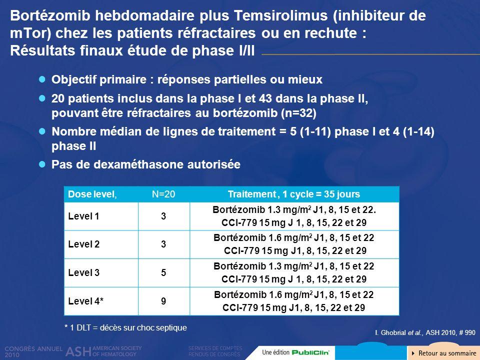 Bortézomib hebdomadaire plus Temsirolimus (inhibiteur de mTor) chez les patients réfractaires ou en rechute : Résultats finaux étude de phase I/II