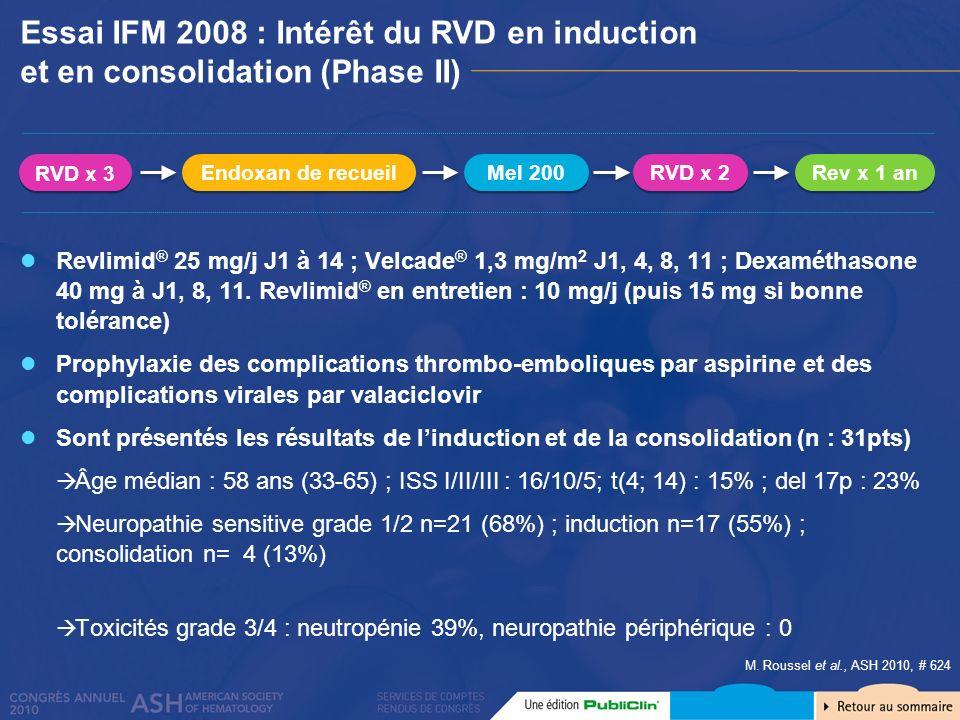 Essai IFM 2008 : Intérêt du RVD en induction et en consolidation (Phase II)