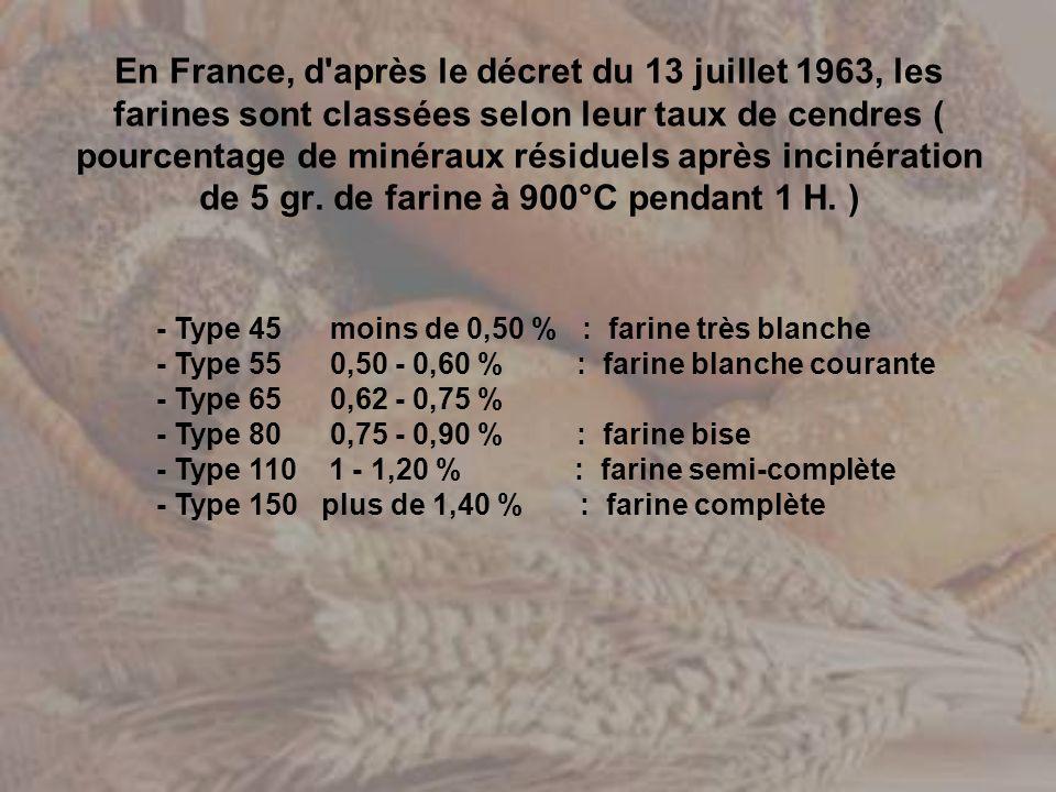 En France, d après le décret du 13 juillet 1963, les farines sont classées selon leur taux de cendres ( pourcentage de minéraux résiduels après incinération de 5 gr. de farine à 900°C pendant 1 H. )