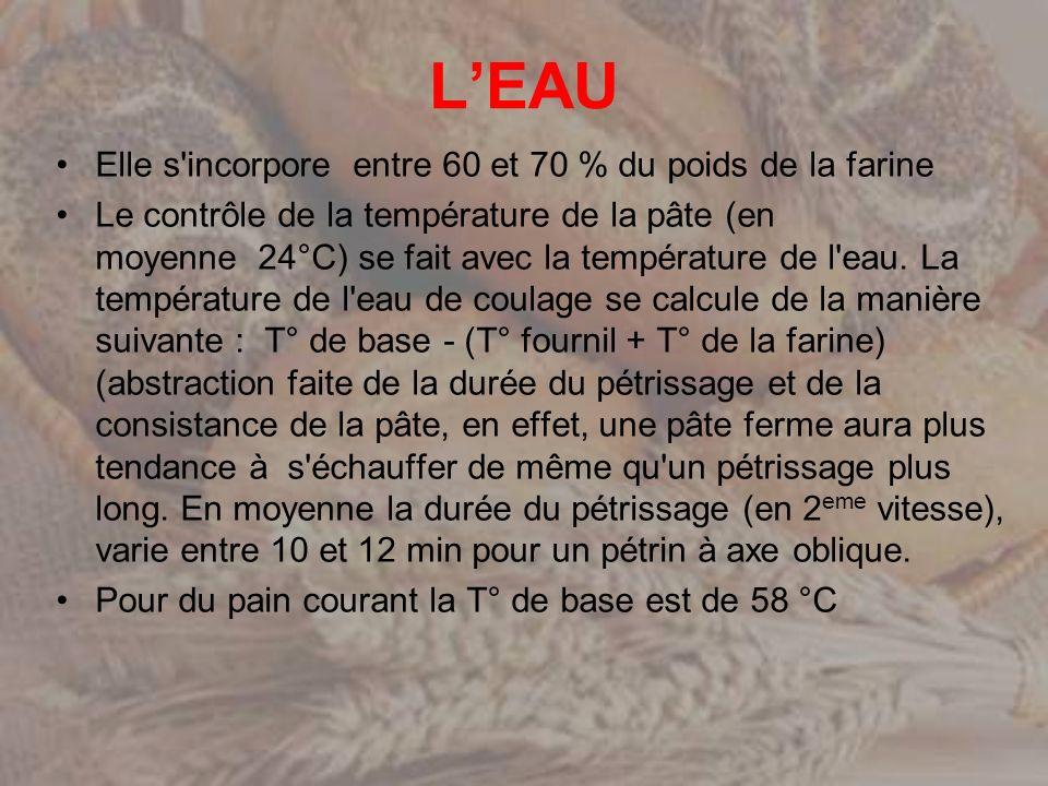 L'EAU Elle s incorpore entre 60 et 70 % du poids de la farine