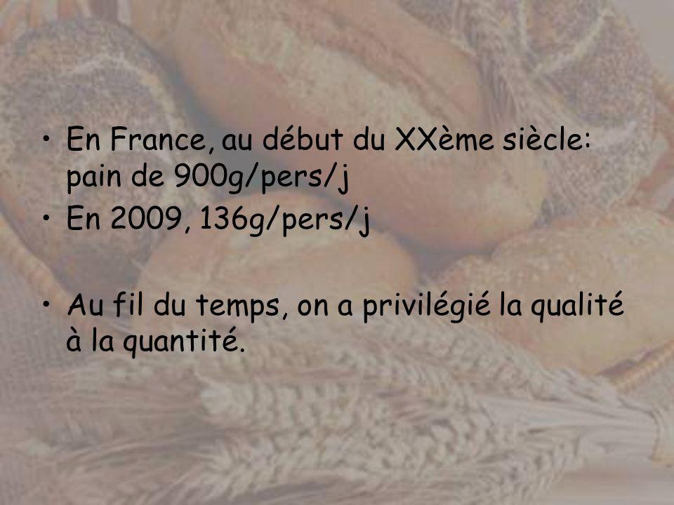 En France, au début du XXème siècle: pain de 900g/pers/j