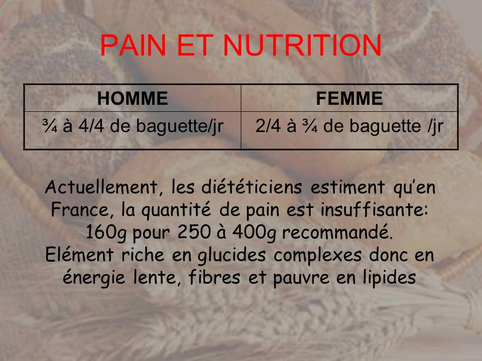 PAIN ET NUTRITION HOMME FEMME ¾ à 4/4 de baguette/jr
