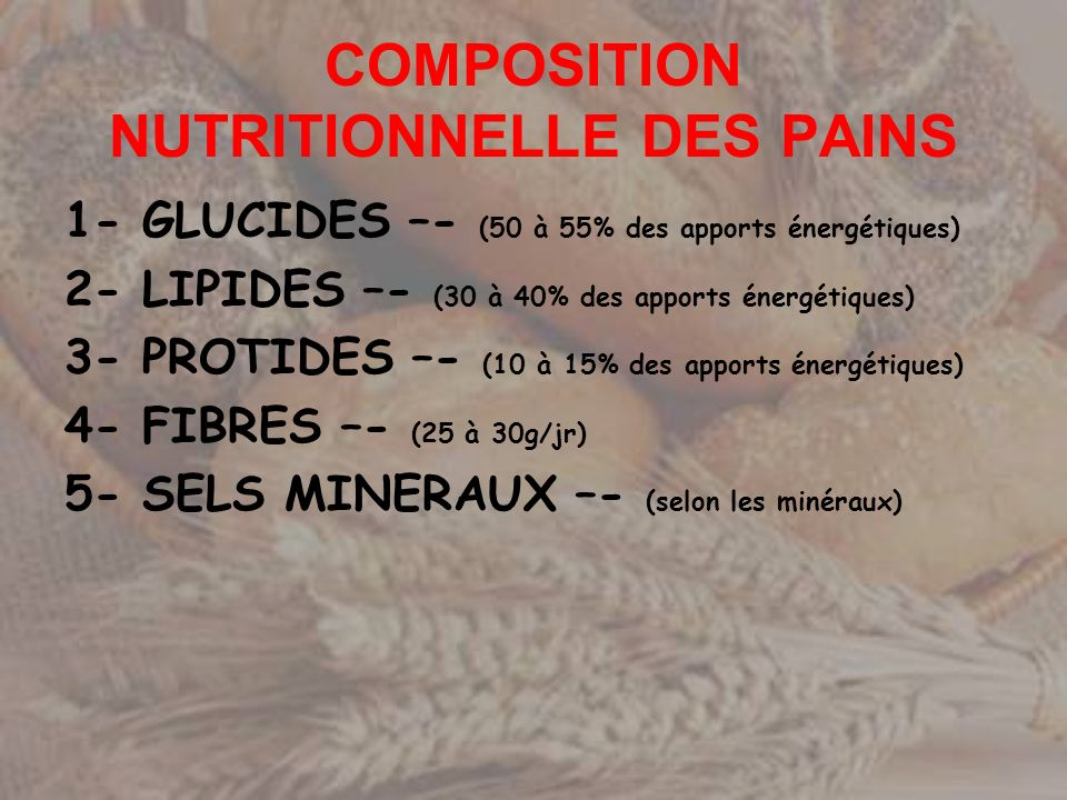 COMPOSITION NUTRITIONNELLE DES PAINS