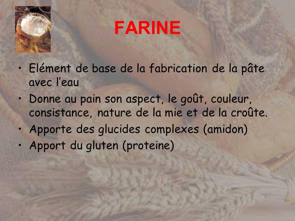 FARINE Elément de base de la fabrication de la pâte avec l'eau