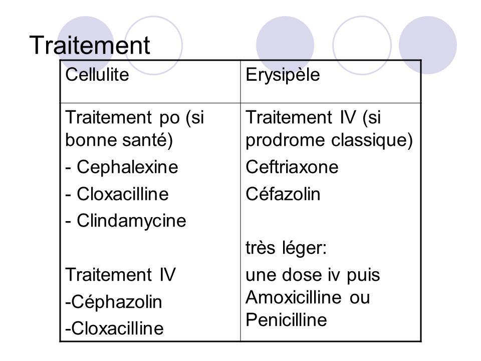 Traitement Cellulite Erysipèle Traitement po (si bonne santé)