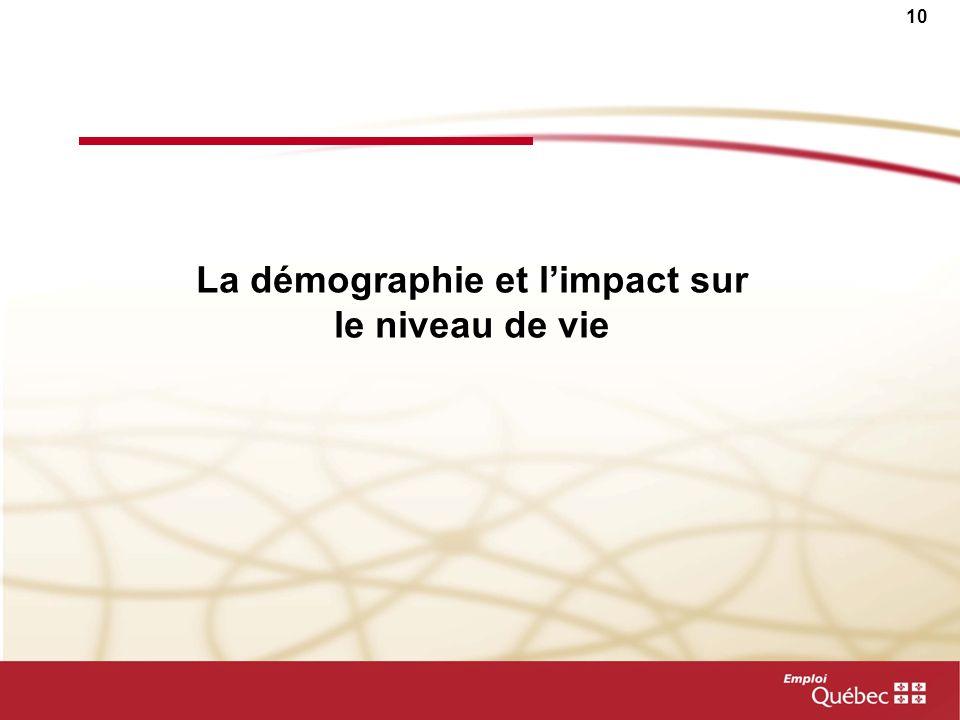 La démographie et l'impact sur le niveau de vie